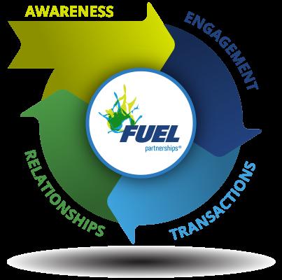fuel_metial2